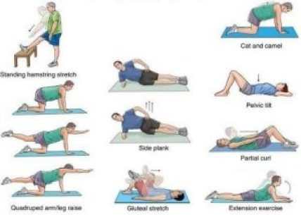 slipped disc exercising