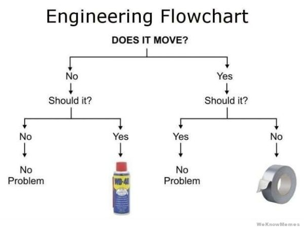 funny engineering jokes