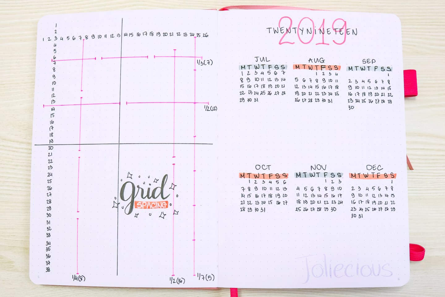 start a new bullet journal