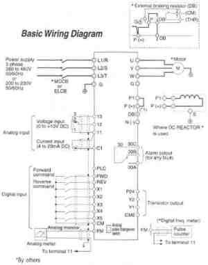 Joliet Technologies – Saftronics PC10 – Basic Wiring Diagram
