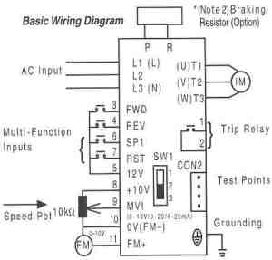 Saftronics S10 AC Drives  Basic Wiring Diagram (Obsolete