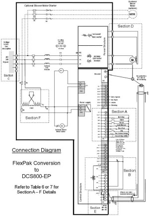 Abb DCS800EP  Installation Procedure  Wiring and