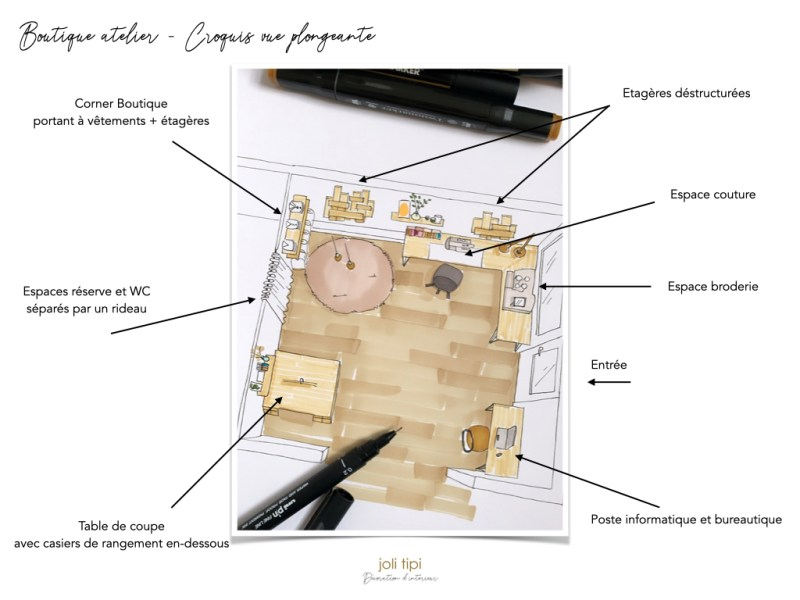 Aménagement boutique atelier, dessin croquis 3D