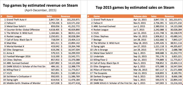 steam-sales-2015
