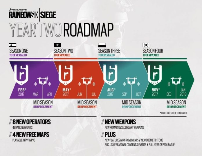 rainbow-six-siege-year-2