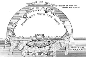 Thoughts on Biblical cosmology   The Hump of the Camel