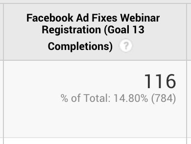 Facebook Organic Leads