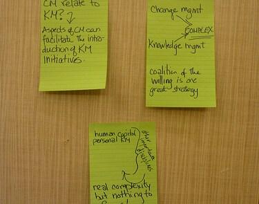 Organizational Network Analysis & Knowledge Management