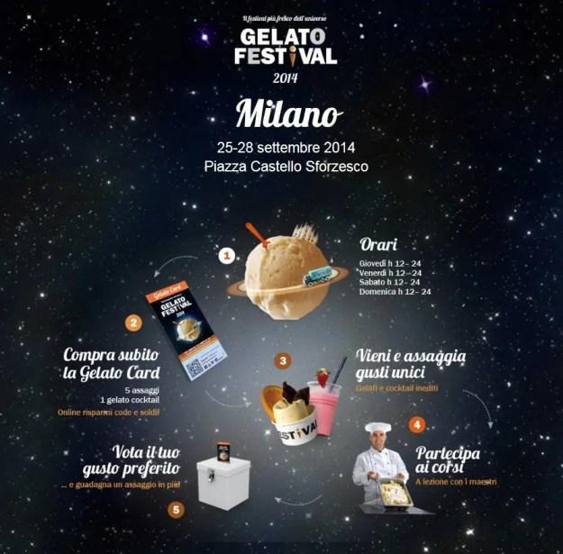 Gelato-Festival-speciale-EXPO-Milano