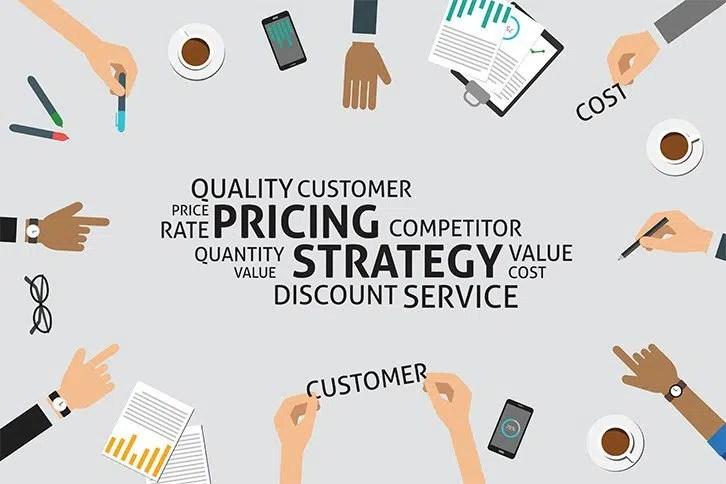 Strategia di prezzo