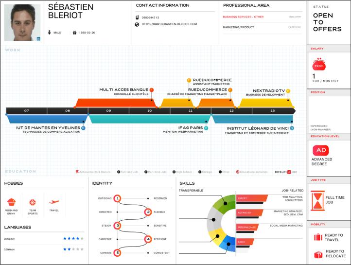cv en infographie  decouvrez comment creer le votre  u2013 blog