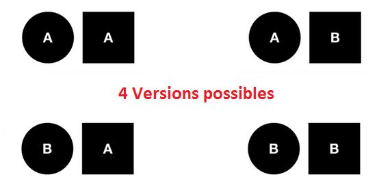 principe-a-b-test