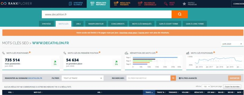 test de Ranxplorer sur l'analyse des mots clés ciblés par Décathlon.fr