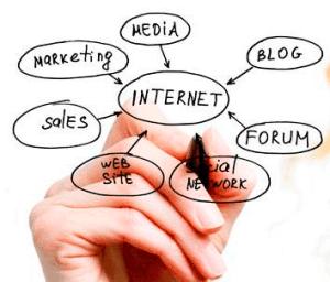 Lee más sobre el artículo Crear Categorias en WordPress con Google Trends y Analytics