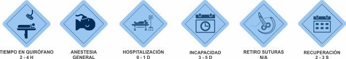 Liposucción en Medellín