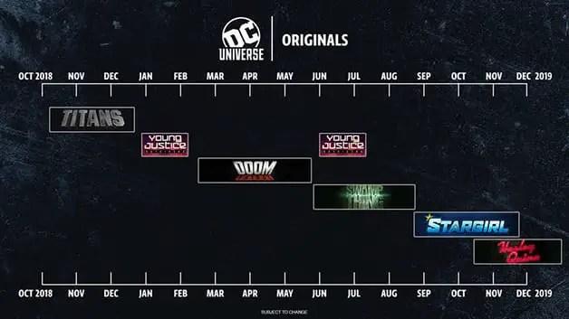 Calendário DC Universe
