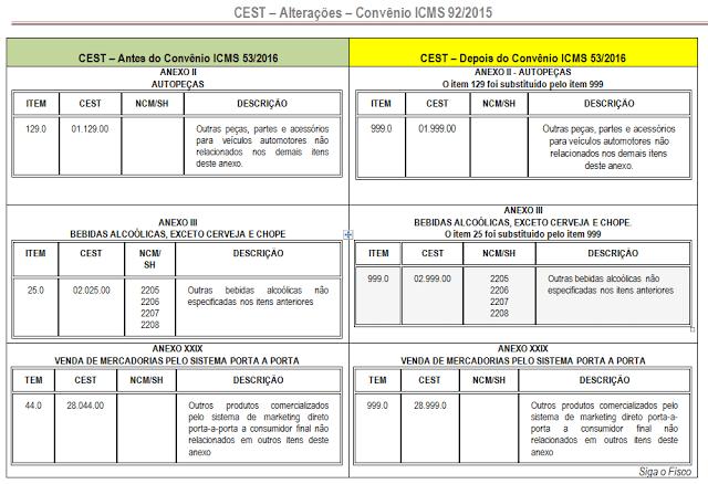 CEST-ICMS-ST Conv ICMS 53-2015