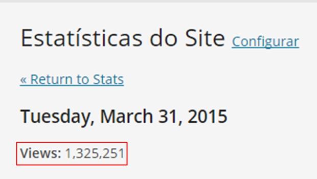 Jornal Opção bate recorde de acessos: mais de 1 milhão em apenas um dia