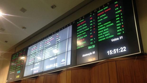 Deputados aprovam em definitivo aumento da contribuição previdenciária em Goiás