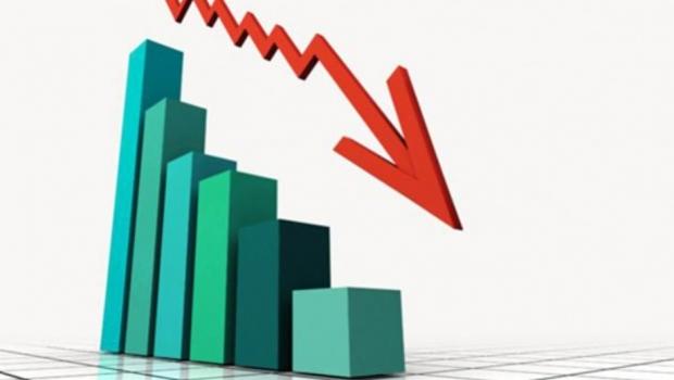 Atividade econômica cresce 0,6% em maio após dois meses de retração
