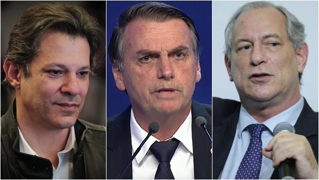 BTG: Haddad cresce 7 pontos, Ciro cai e Bolsonaro mantém liderança