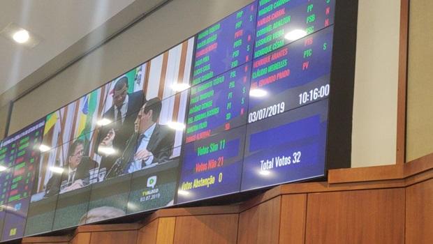 Requerimento para derrubada do projeto de adesão à RRF é rejeitado na Assembleia