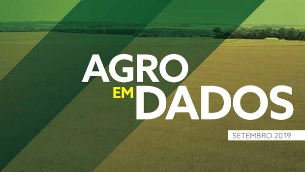 Informativo da Seapa registra crescimento expressivo no agronegócio goiano