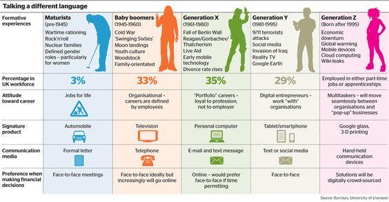 generational_communication_styles