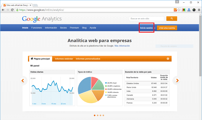 Implementar Google Analytics en un blog