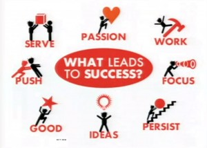 Tomado de Richard St. John's 8 secrets of success