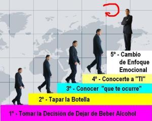 Ajuda alcoholisme a Sabadell