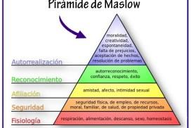 La asertividad y las propias necesidades. Consulta de coaching en Sabadell