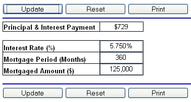 if you want to calculate the monthly principal interest payment for a fixed rate 5750 thirty year 125000 mortgage pull up the mortgage payment
