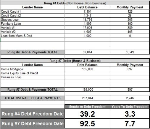 Debt Freedom Date Calculator