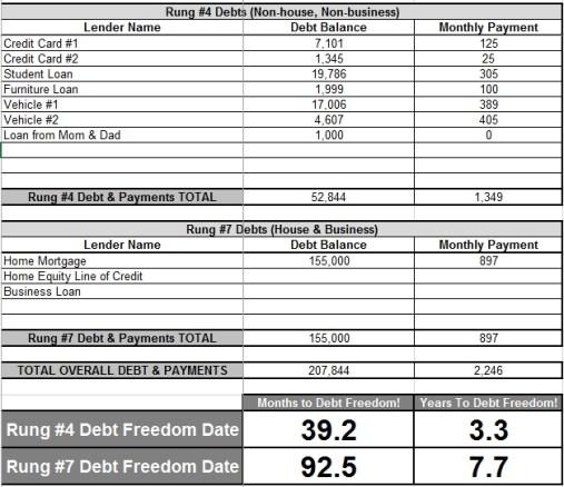 Debt Freedom Date Calculator