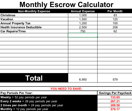 known upcoming non monthly expenses calculator josephsangl com