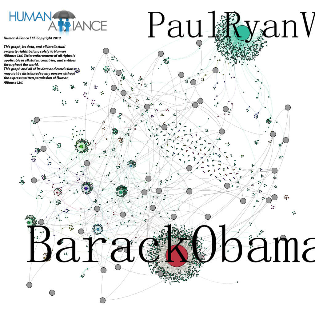 Barack Obama and Paul Ryan Debate Healthcare on Twitter