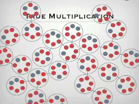 Multiplication without division