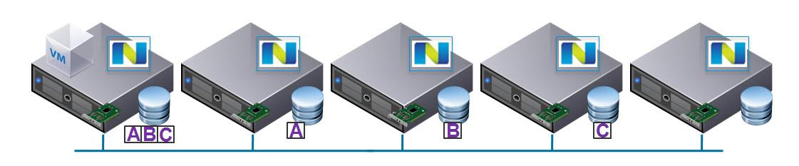 Nutanix5NodeCluster