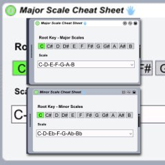 Max 4 Live: Major & Minor Scale Cheat Sheets