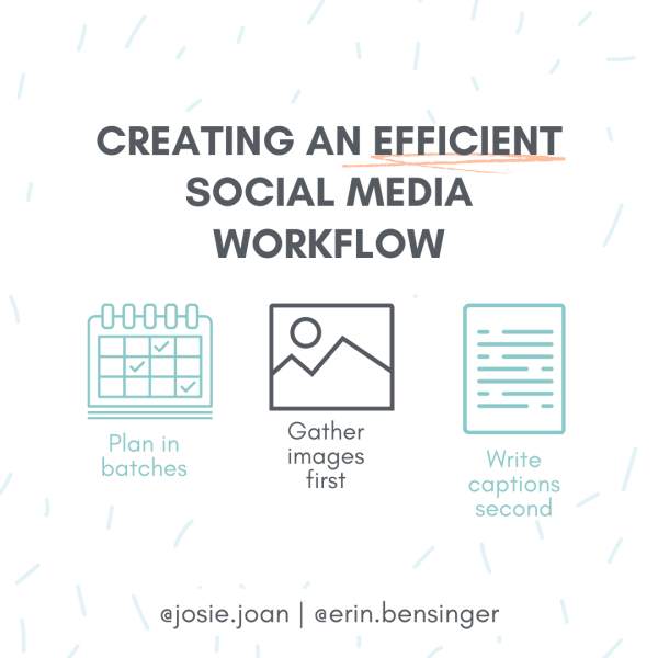 creating an efficient social media workflow: plan, gather images first, write captions