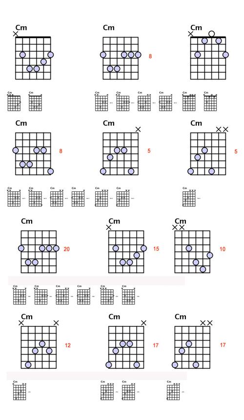 - Accord de Do min (Cm) – Cours de guitare gratuits avec ...