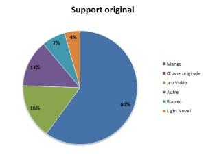 support-original