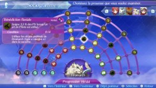Sociogramme d'évolution de lame - Xenoblade Chronicles 2 - Nintendo©