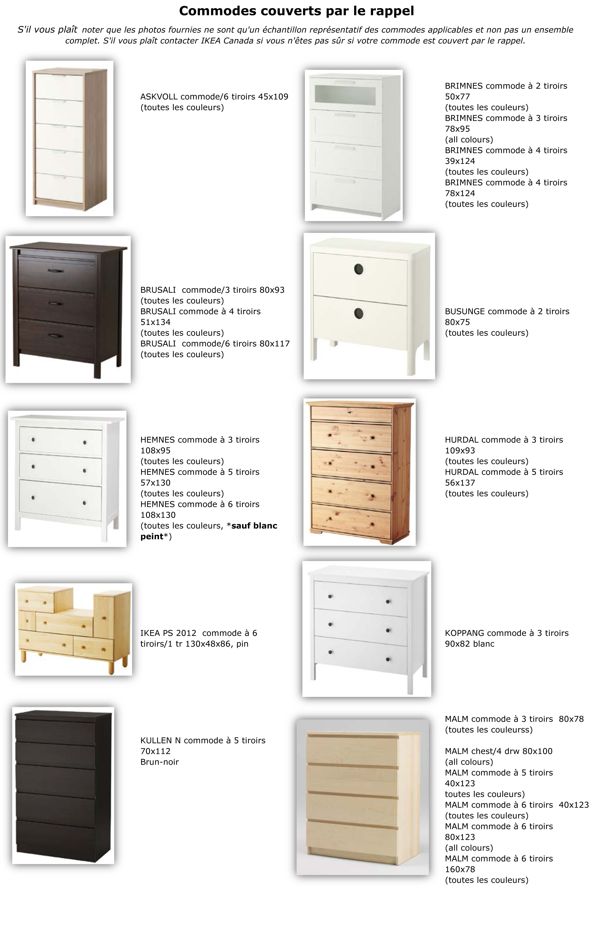 Rappel De Commodes De Marque Ikea Lexpress