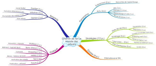 Carte Chemin de fer VF