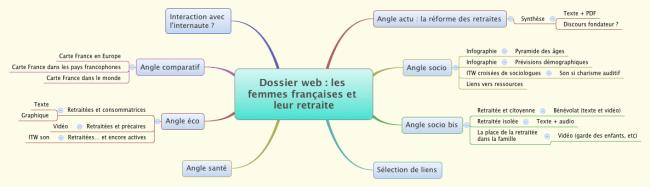 Carte Dossier web : les femmes françaises VF