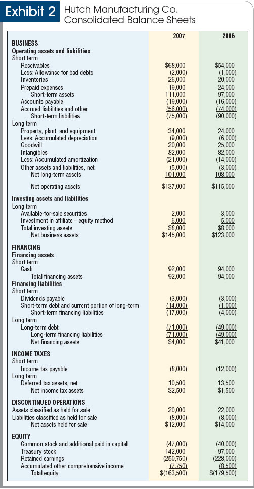 Example Financial Statement