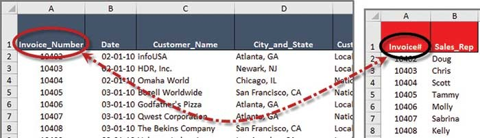 9 Pivottable Enhancements In Excel 2016 Journal Of Accountancy