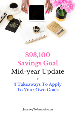 Mid-Year Update on our $93,100 Savings Goal